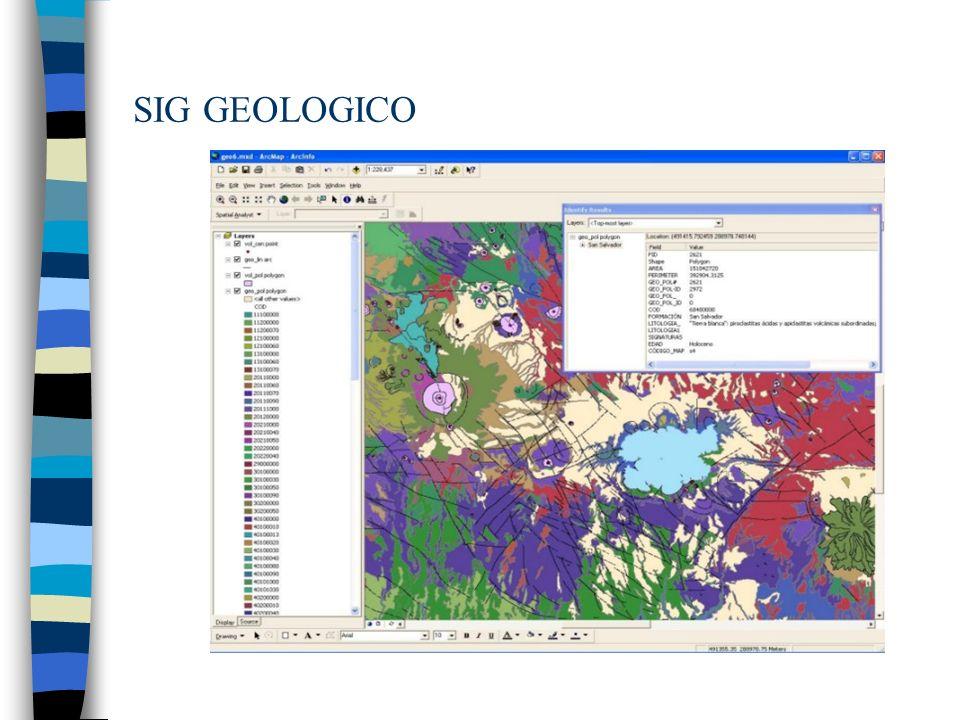SIG GEOLOGICO