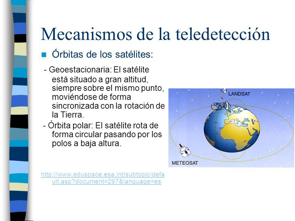 Mecanismos de la teledetección
