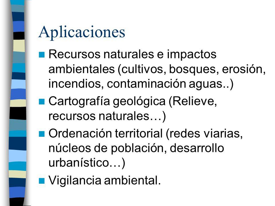 Aplicaciones Recursos naturales e impactos ambientales (cultivos, bosques, erosión, incendios, contaminación aguas..)