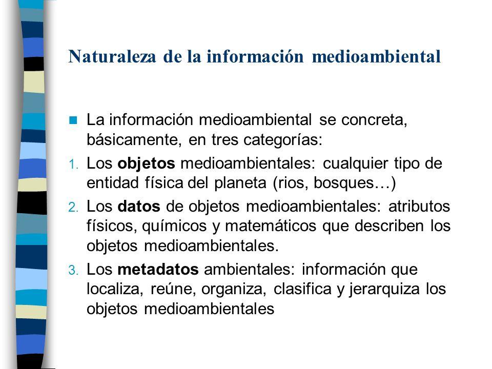 Naturaleza de la información medioambiental
