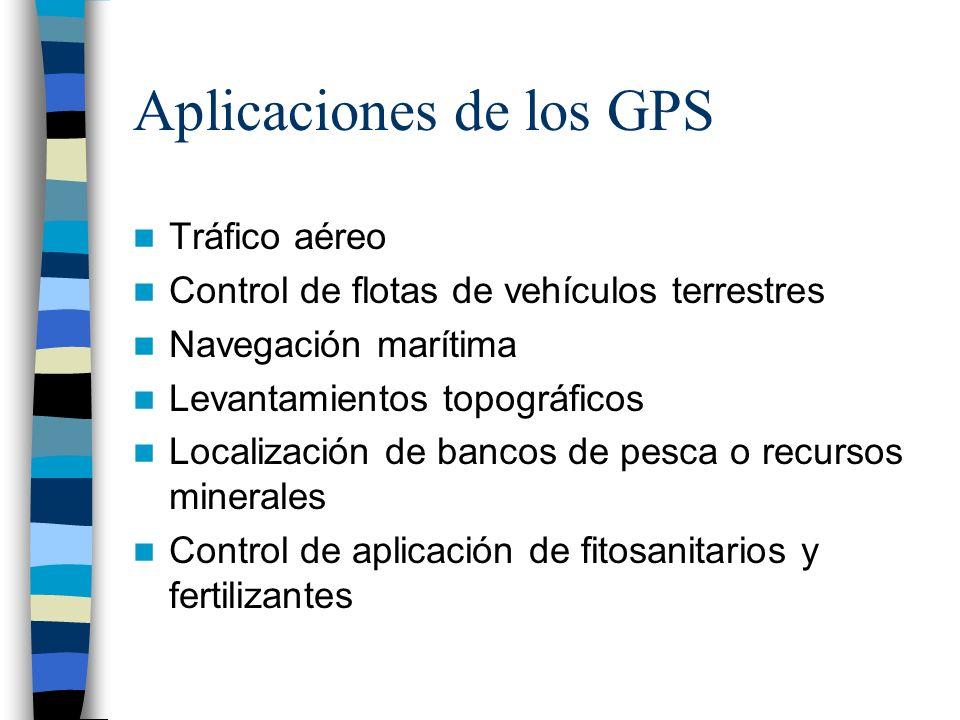Aplicaciones de los GPS