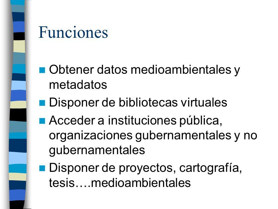 Funciones Obtener datos medioambientales y metadatos