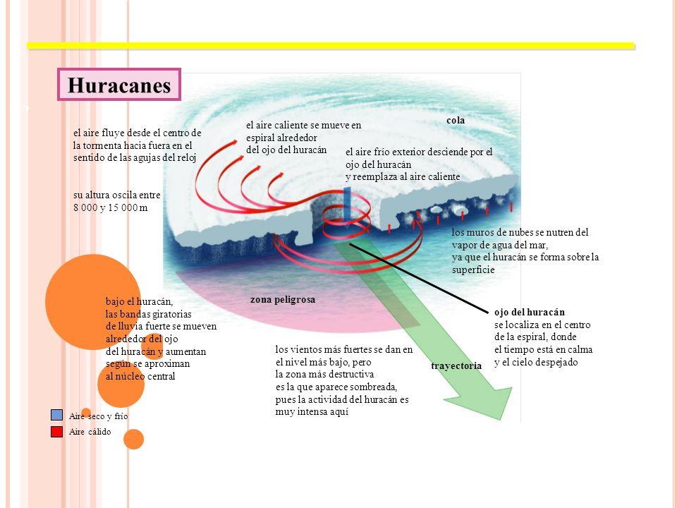 Huracanes cola el aire caliente se mueve en espiral alrededor