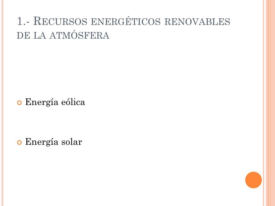 1.- Recursos energéticos renovables de la atmósfera