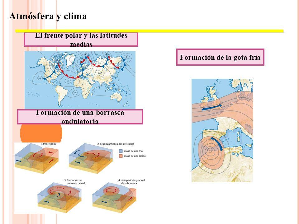 Atmósfera y clima El frente polar y las latitudes medias