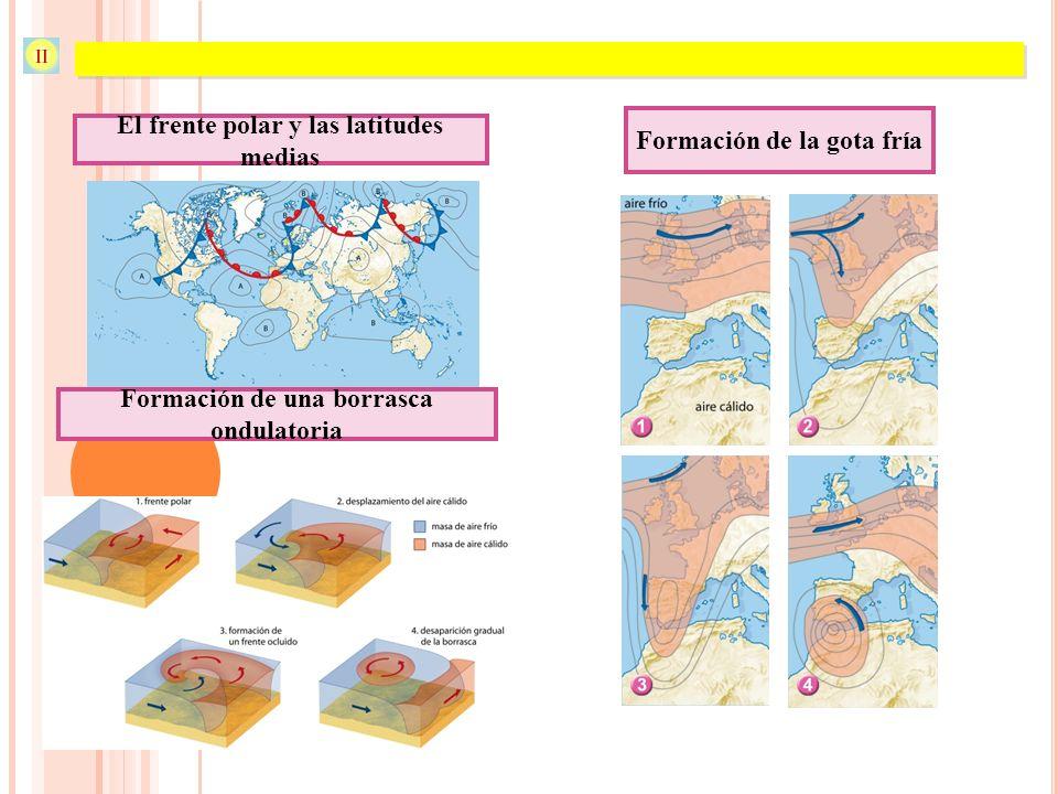 Formación de la gota fría El frente polar y las latitudes medias