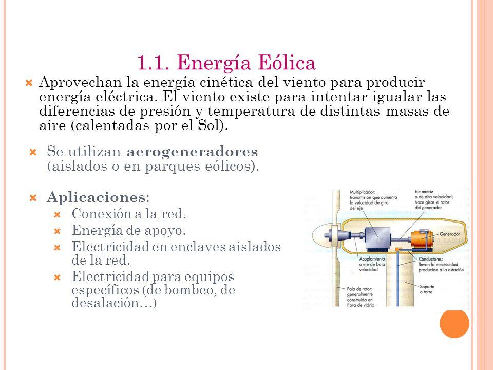 1.1. Energía Eólica