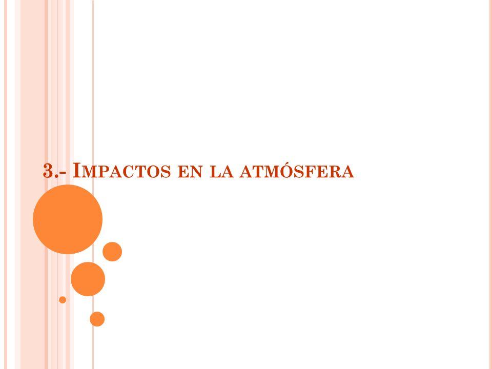 3.- Impactos en la atmósfera