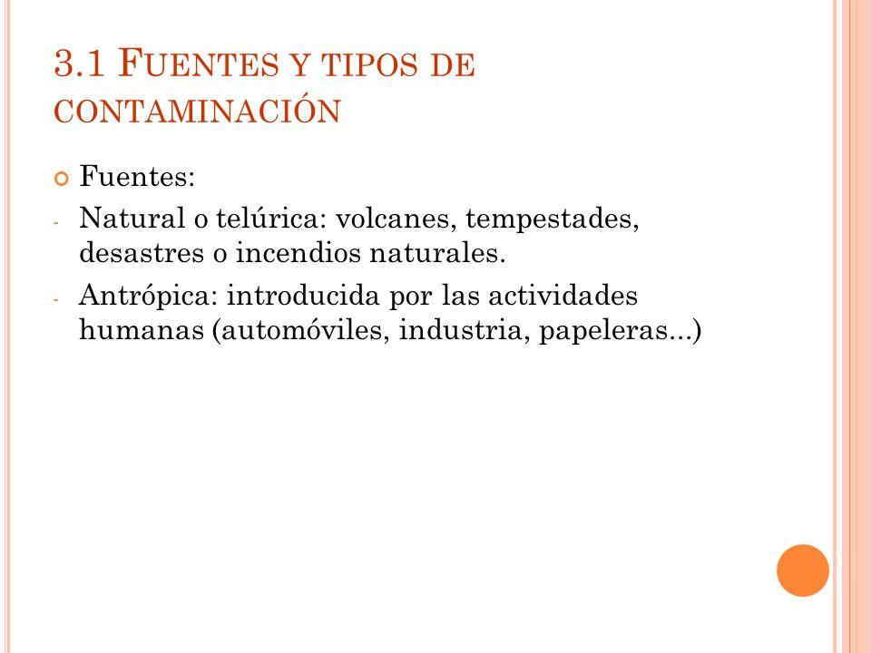 3.1 Fuentes y tipos de contaminación