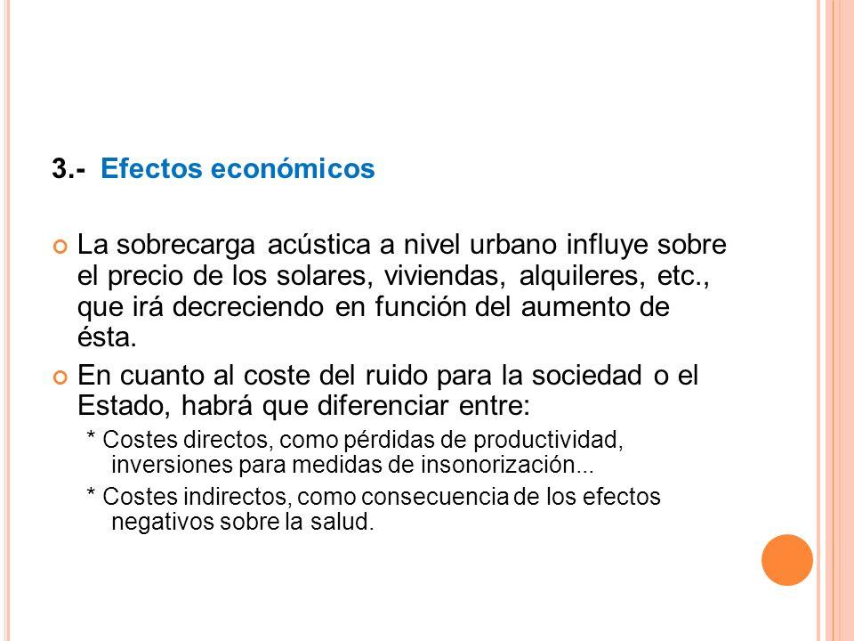 3.- Efectos económicos