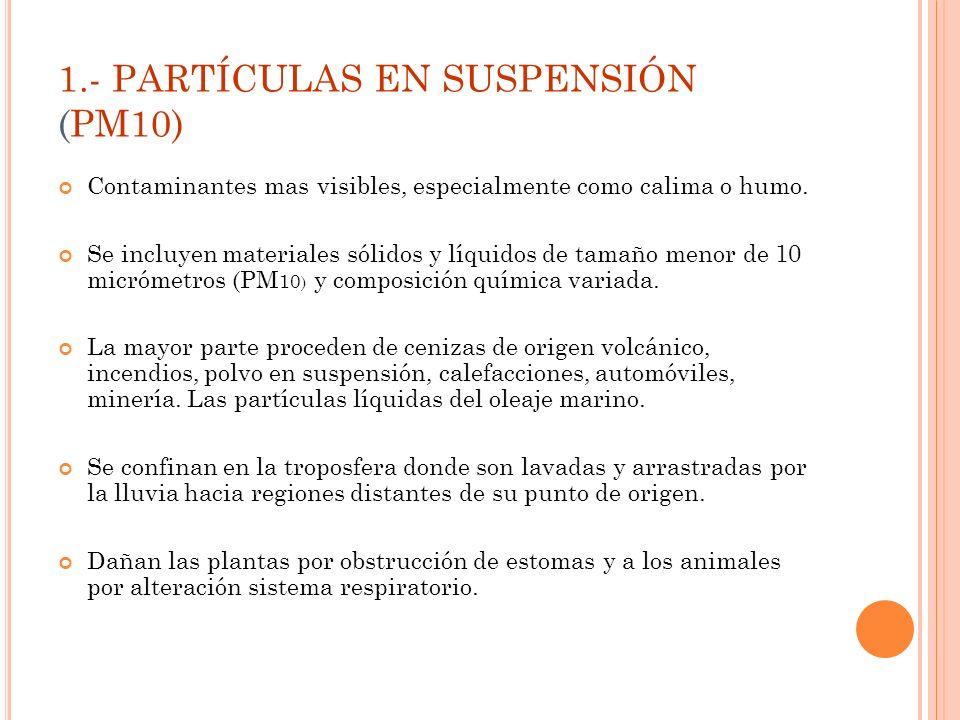 1.- PARTÍCULAS EN SUSPENSIÓN (PM10)