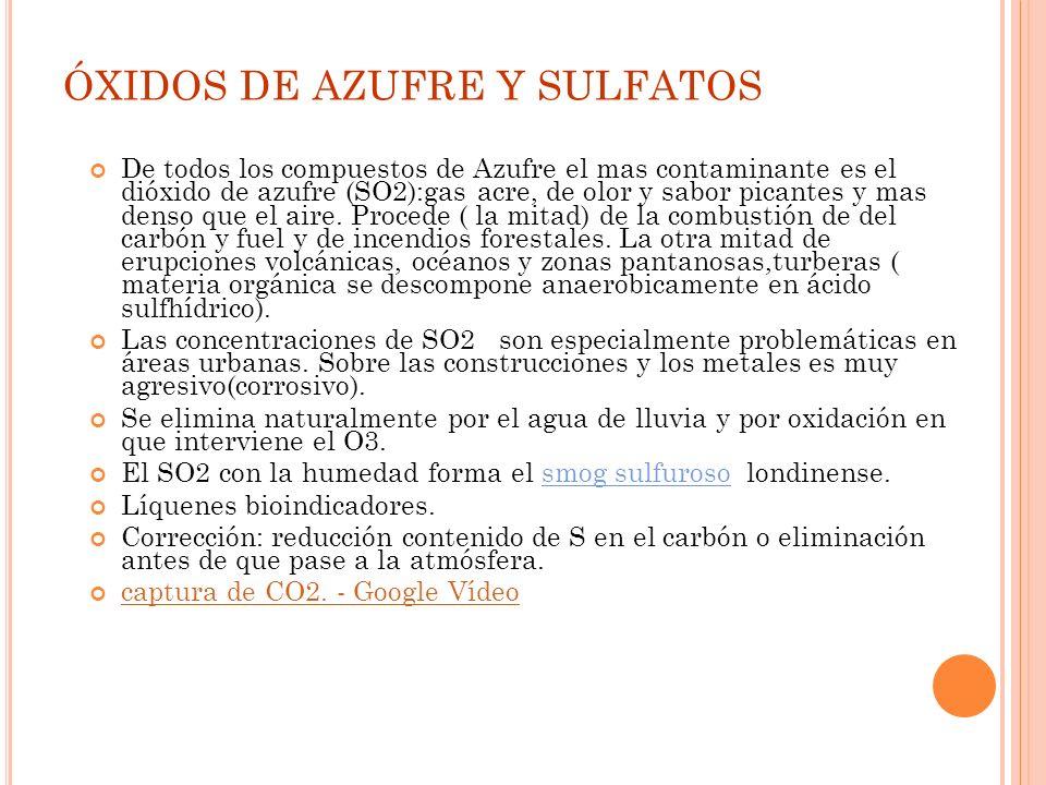 ÓXIDOS DE AZUFRE Y SULFATOS