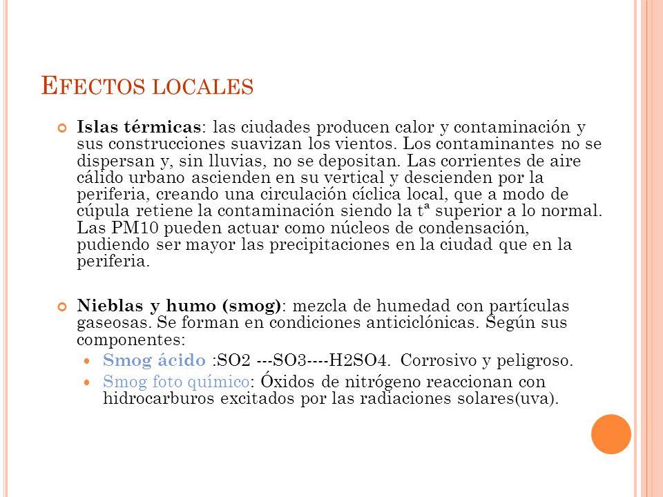 Efectos locales