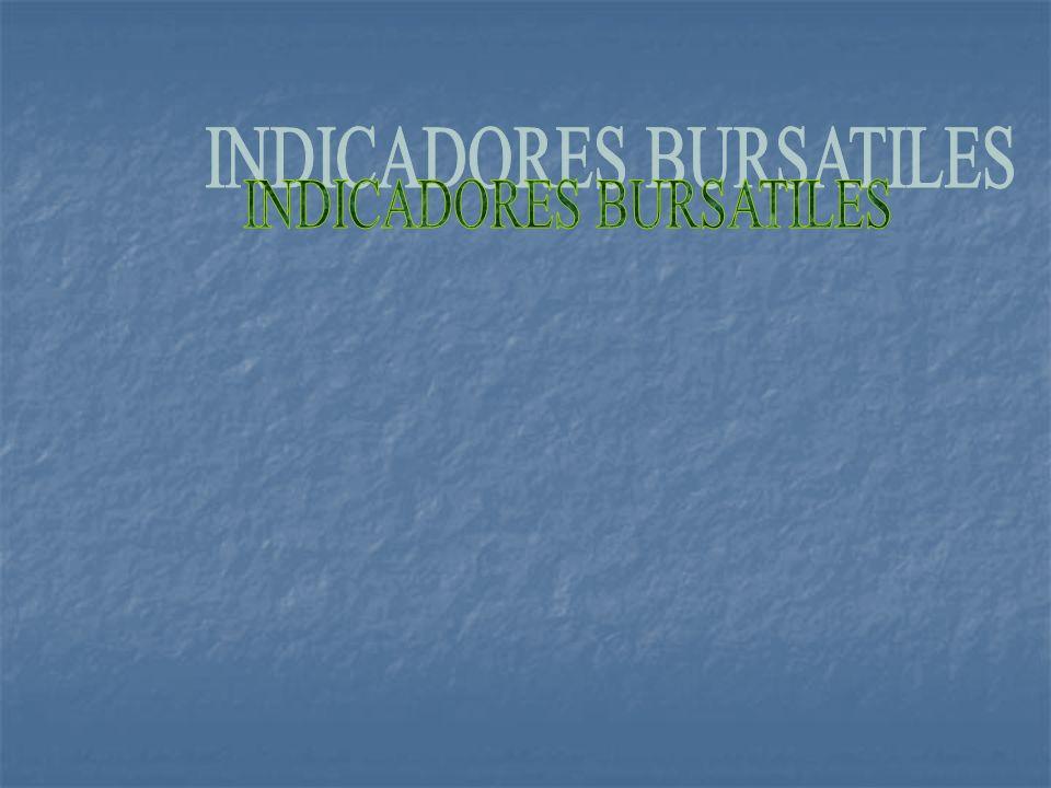 INDICADORES BURSATILES