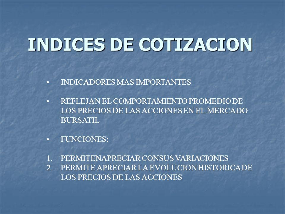 INDICES DE COTIZACION INDICADORES MAS IMPORTANTES