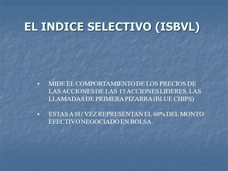 EL INDICE SELECTIVO (ISBVL)