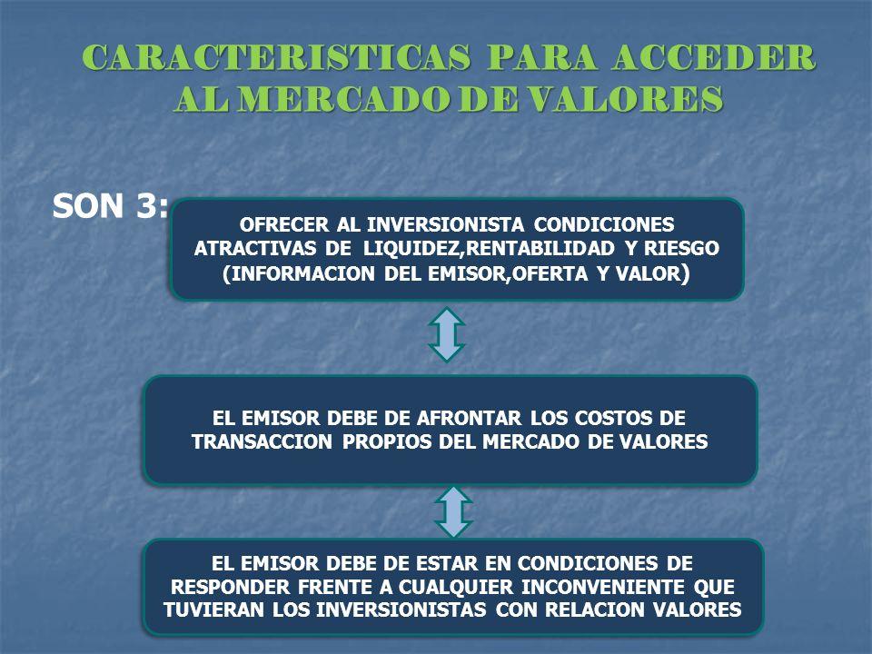 CARACTERISTICAS PARA ACCEDER AL MERCADO DE VALORES