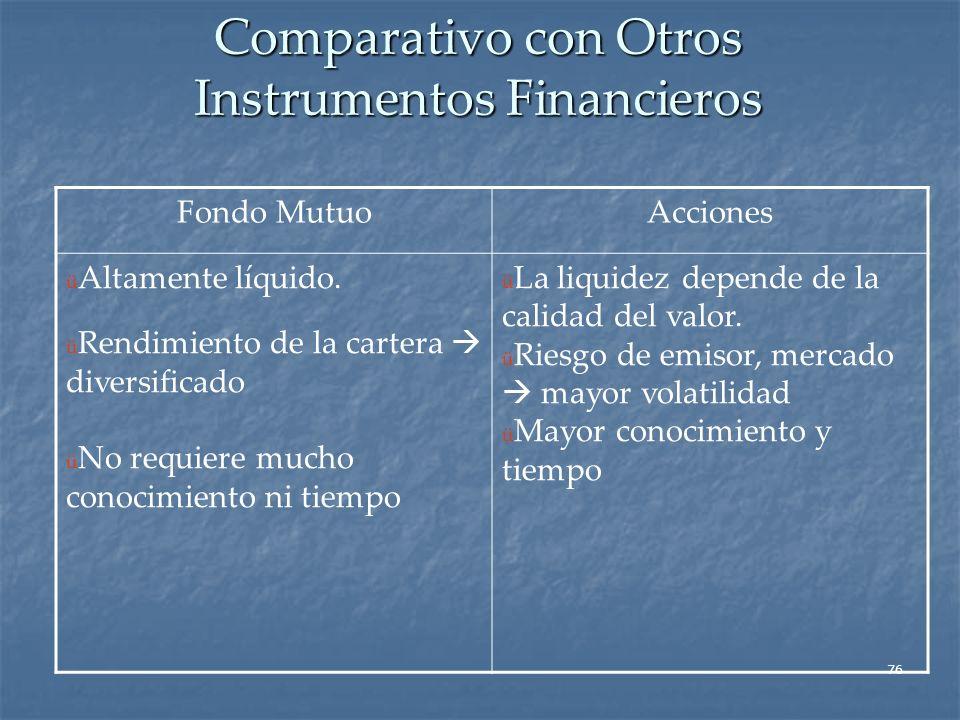 Comparativo con Otros Instrumentos Financieros