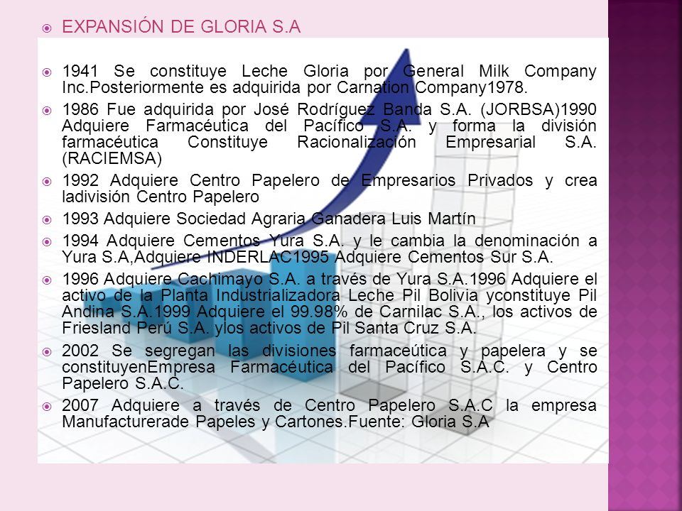 EXPANSIÓN DE GLORIA S.A 1941 Se constituye Leche Gloria por General Milk Company Inc.Posteriormente es adquirida por Carnation Company1978.