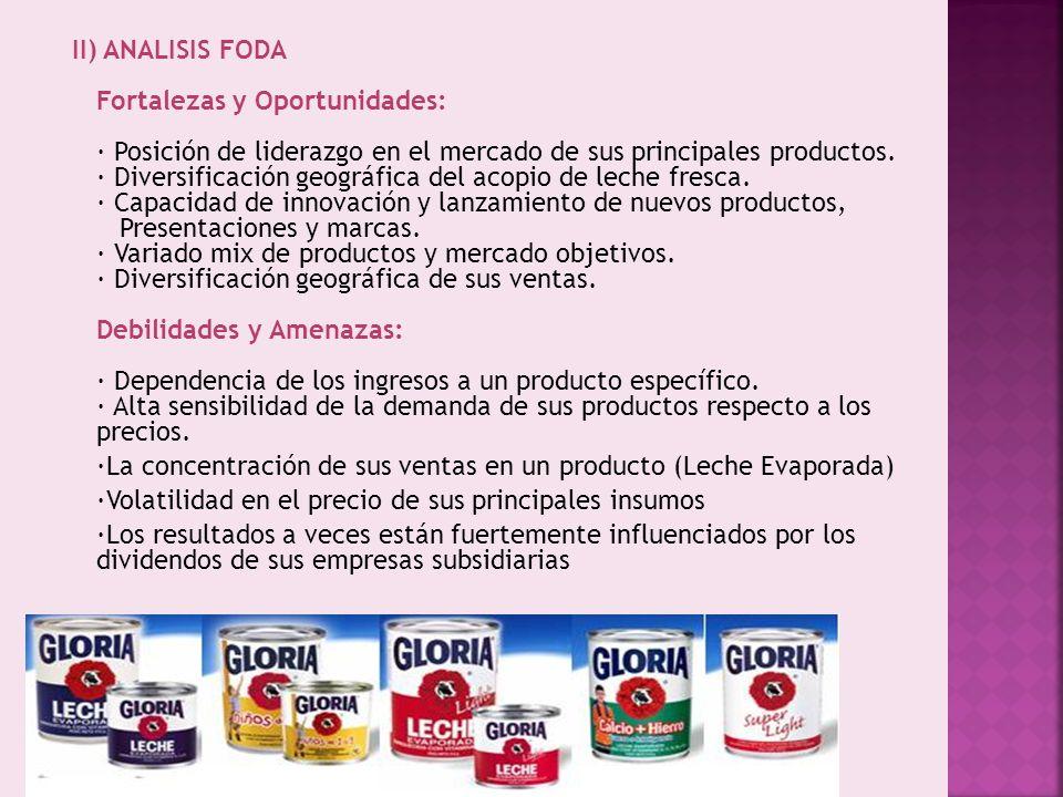 II) ANALISIS FODA Fortalezas y Oportunidades: · Posición de liderazgo en el mercado de sus principales productos. · Diversificación geográfica del acopio de leche fresca. · Capacidad de innovación y lanzamiento de nuevos productos, Presentaciones y marcas. · Variado mix de productos y mercado objetivos. · Diversificación geográfica de sus ventas. Debilidades y Amenazas: · Dependencia de los ingresos a un producto específico. · Alta sensibilidad de la demanda de sus productos respecto a los precios.