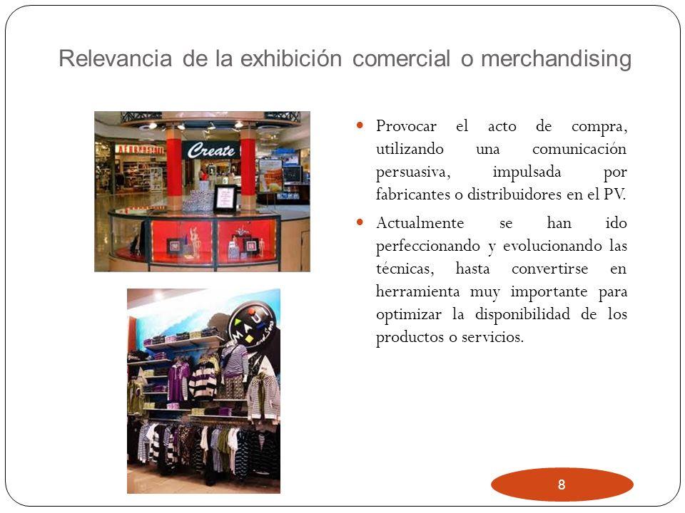 Relevancia de la exhibición comercial o merchandising