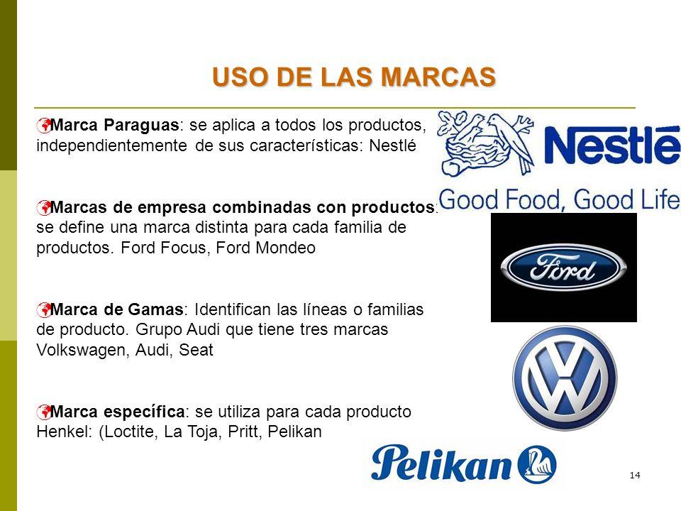 USO DE LAS MARCAS Marca Paraguas: se aplica a todos los productos, independientemente de sus características: Nestlé.