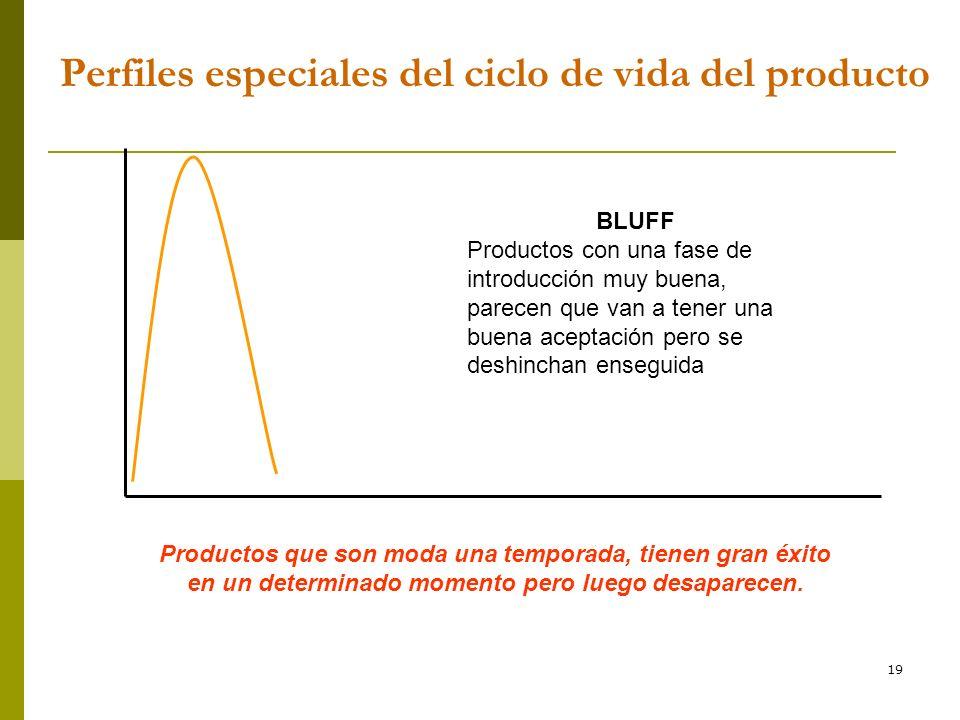 Perfiles especiales del ciclo de vida del producto