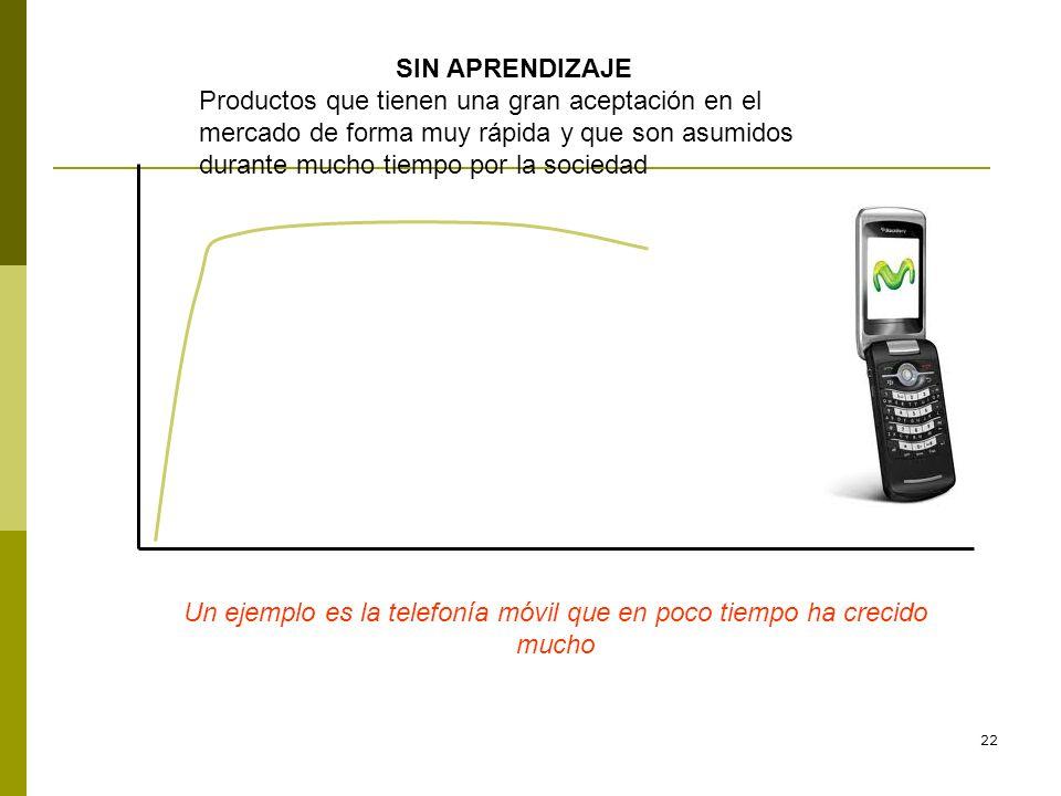 Un ejemplo es la telefonía móvil que en poco tiempo ha crecido mucho