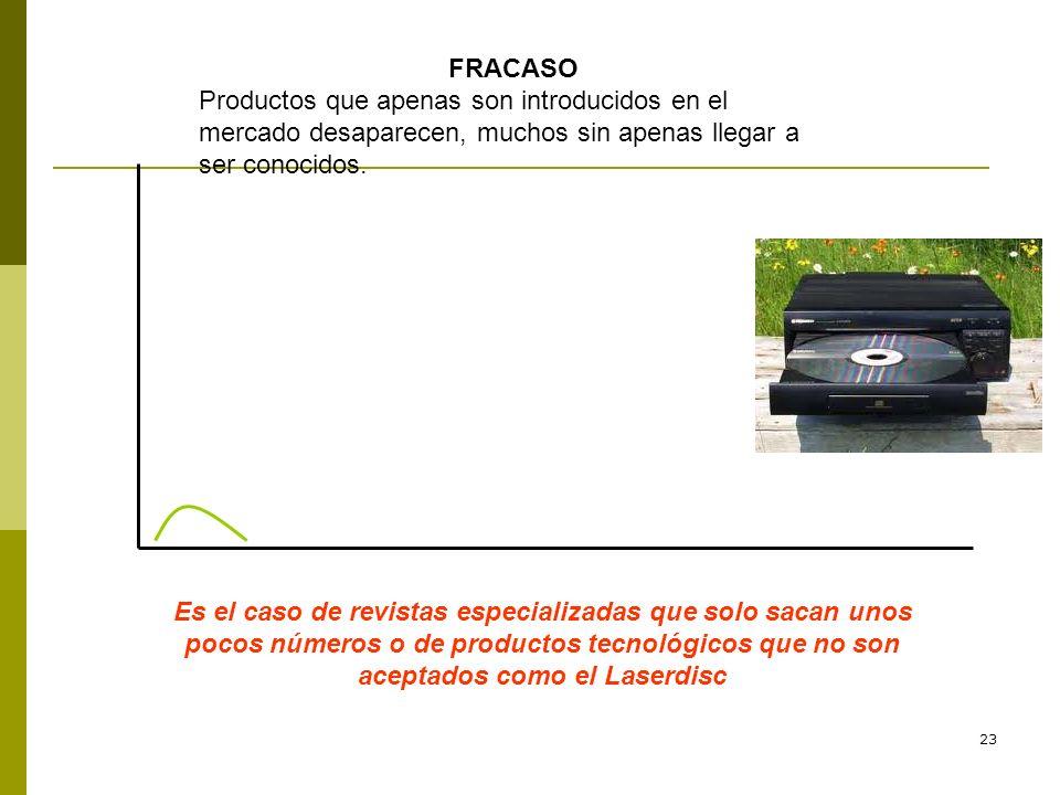 FRACASO Productos que apenas son introducidos en el mercado desaparecen, muchos sin apenas llegar a ser conocidos.