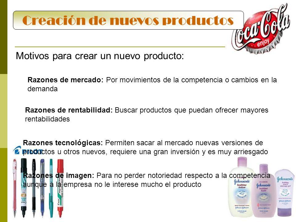 Creación de nuevos productos