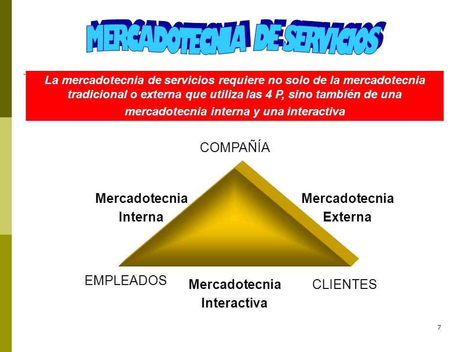 mercadotecnia interna y una interactiva