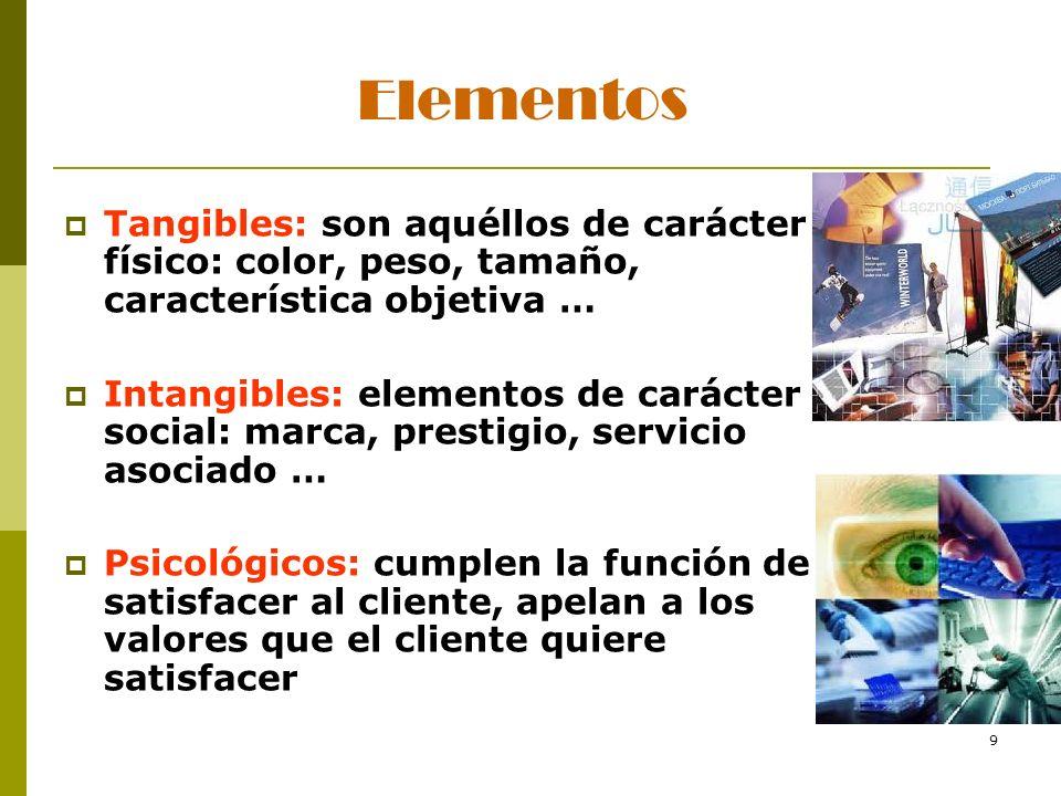Elementos Tangibles: son aquéllos de carácter físico: color, peso, tamaño, característica objetiva …