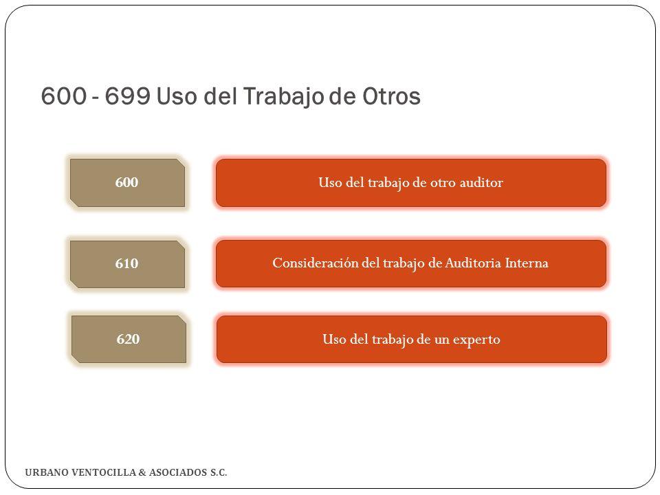 600 - 699 Uso del Trabajo de Otros