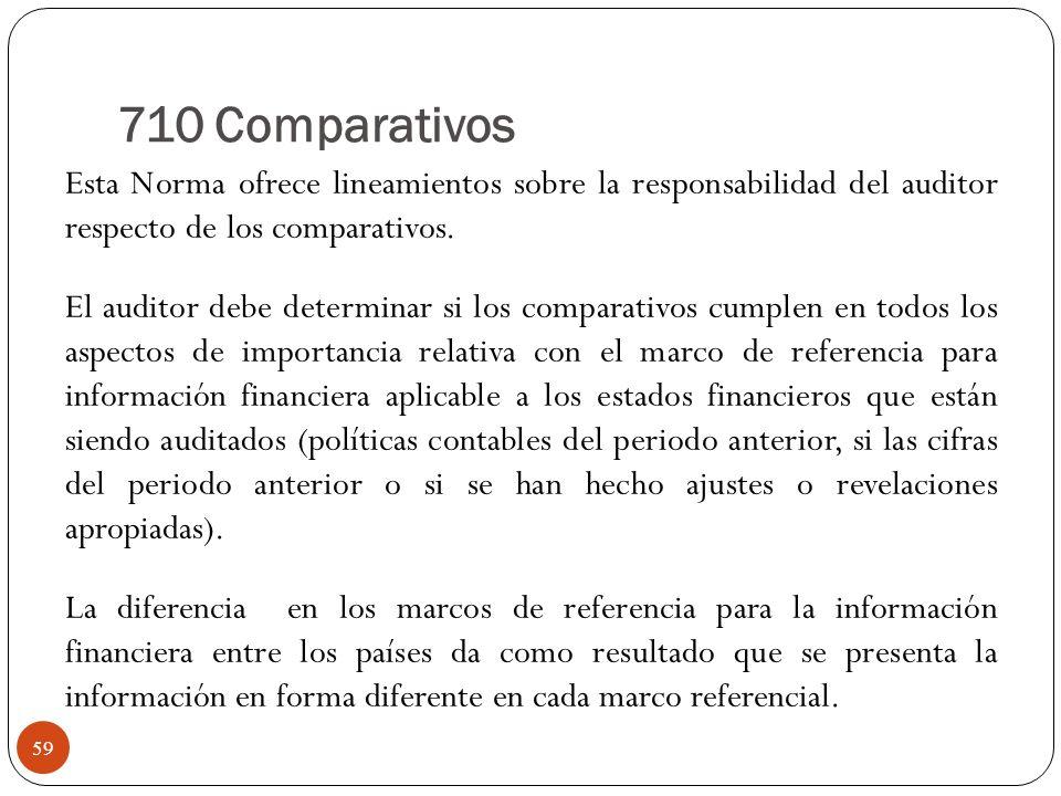 710 Comparativos