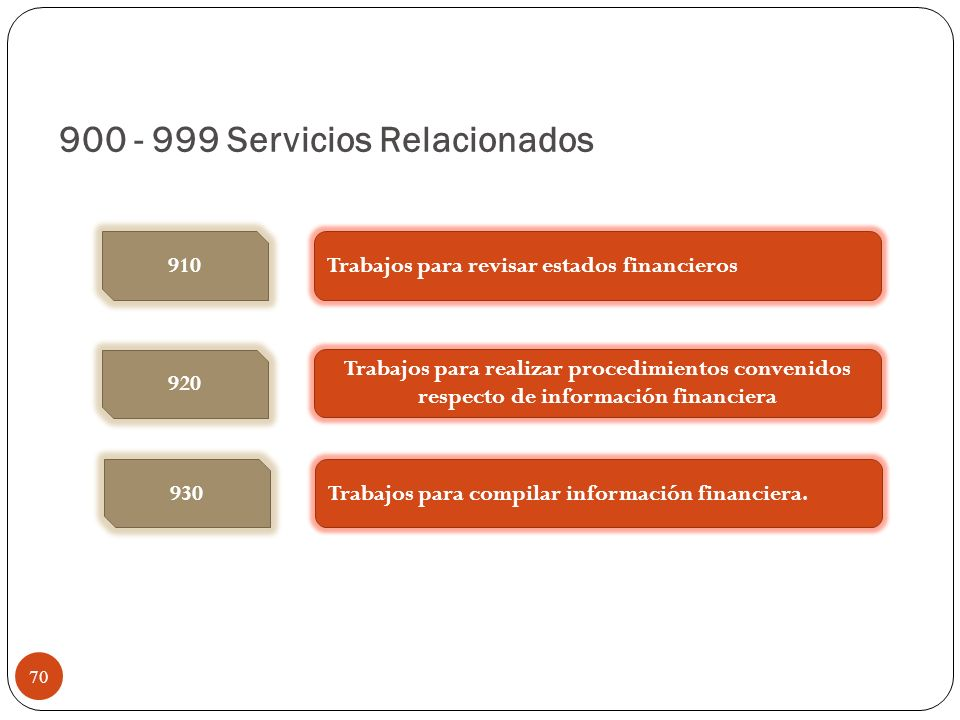900 - 999 Servicios Relacionados