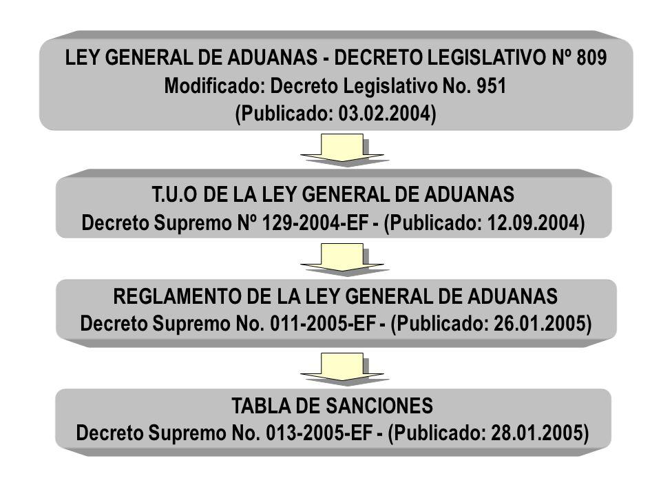 LEY GENERAL DE ADUANAS - DECRETO LEGISLATIVO Nº 809