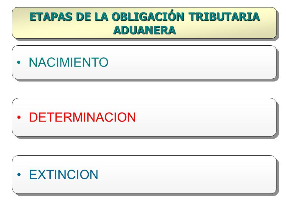 ETAPAS DE LA OBLIGACIÓN TRIBUTARIA ADUANERA