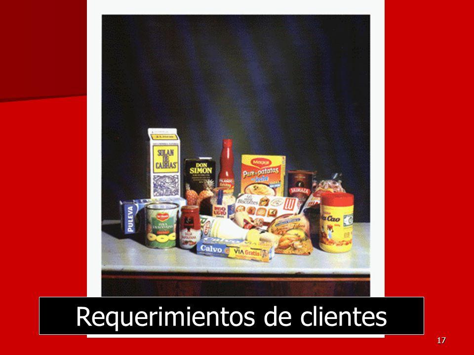 Requerimientos de clientes