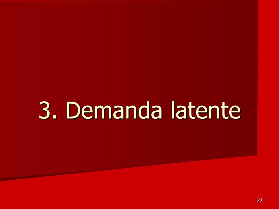 3. Demanda latente