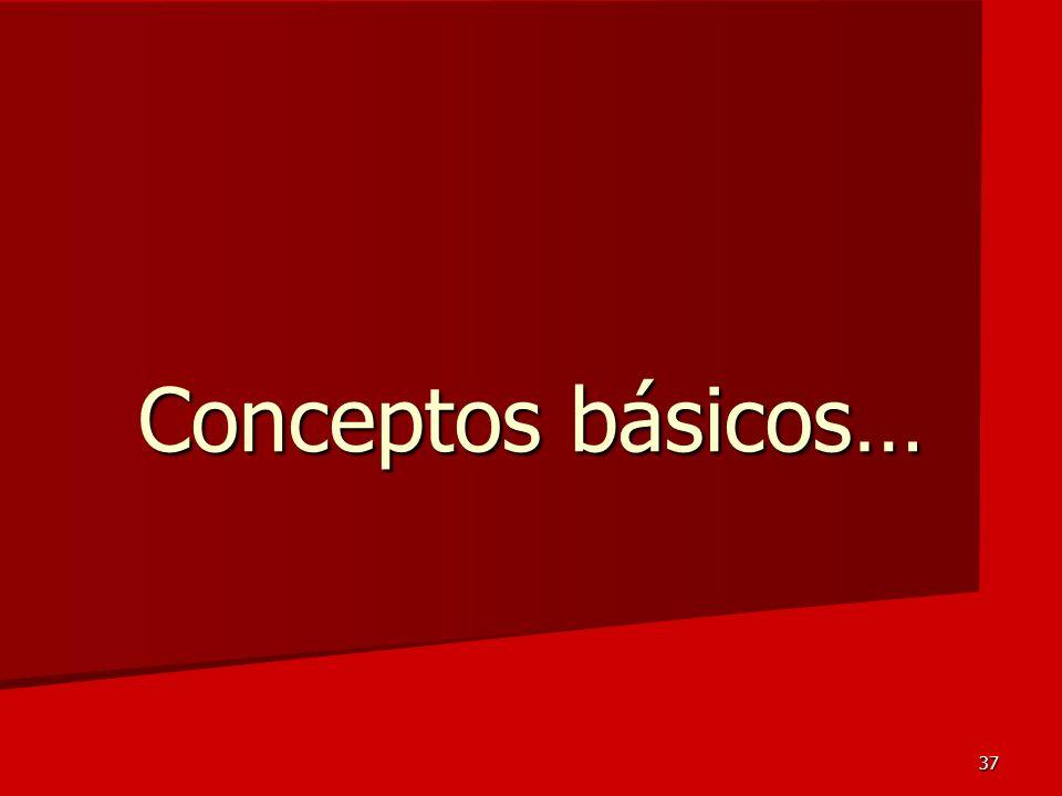Conceptos básicos…