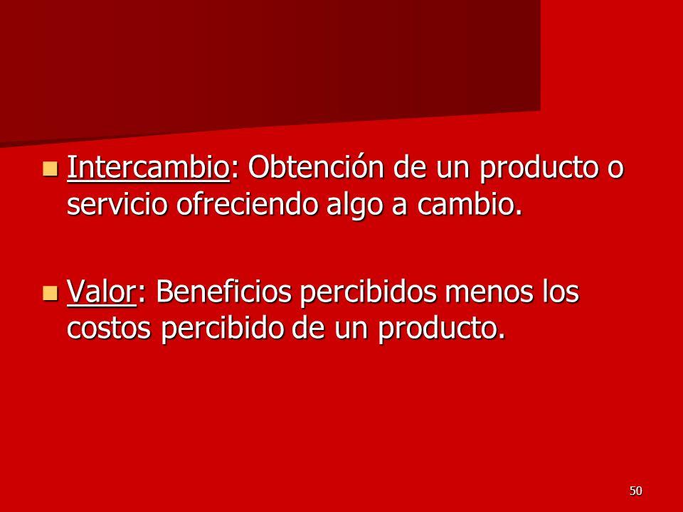 Intercambio: Obtención de un producto o servicio ofreciendo algo a cambio.