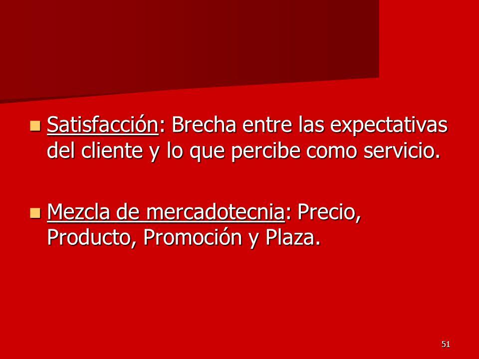 Satisfacción: Brecha entre las expectativas del cliente y lo que percibe como servicio.
