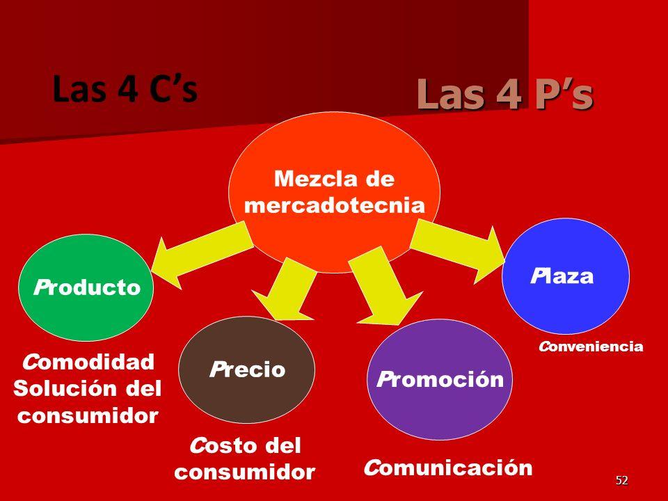 Las 4 C's Las 4 P's Mezcla de mercadotecnia Plaza Producto Precio