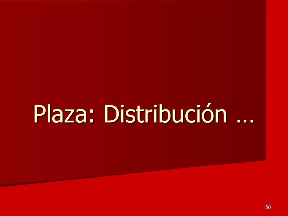 Plaza: Distribución …