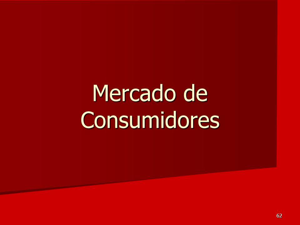 Mercado de Consumidores