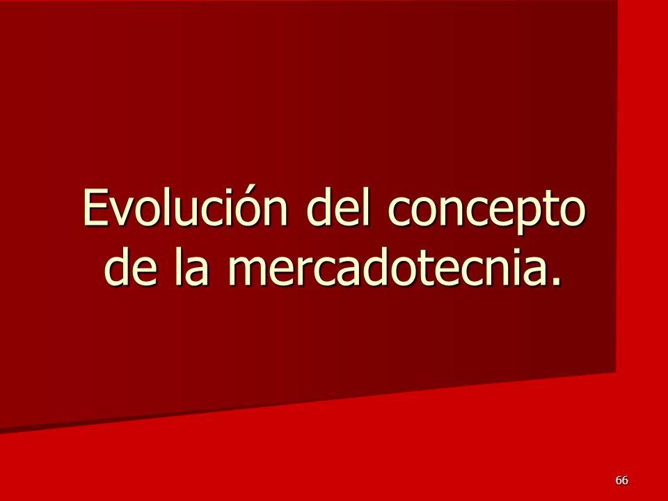 Evolución del concepto de la mercadotecnia.