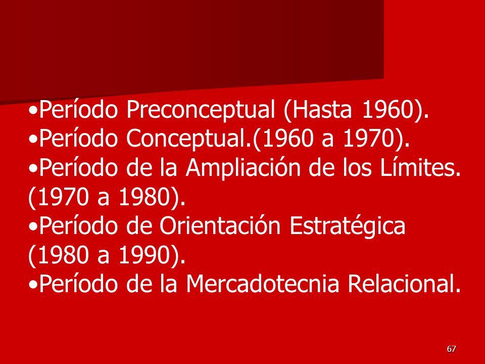 Período Preconceptual (Hasta 1960).