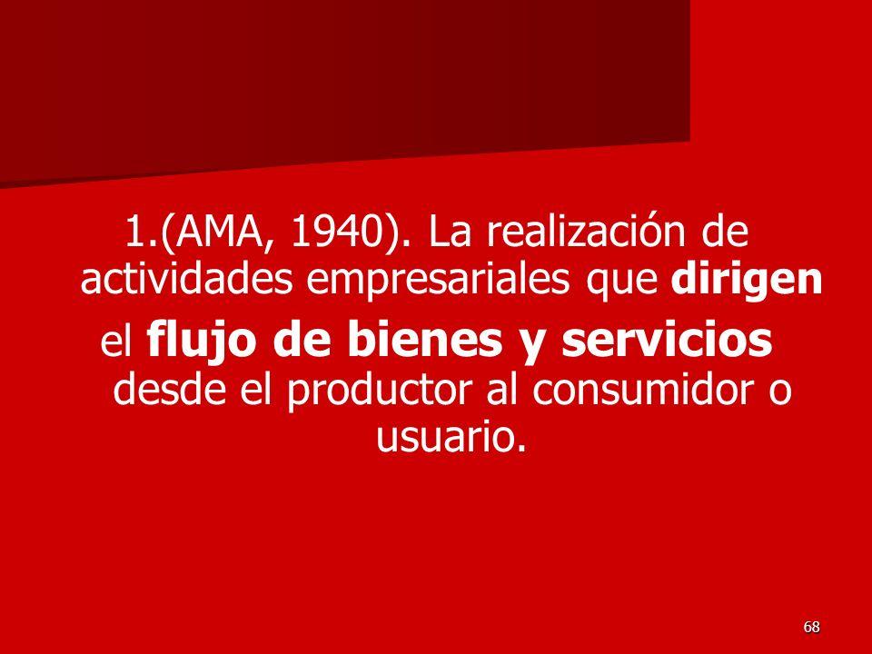 (AMA, 1940). La realización de actividades empresariales que dirigen