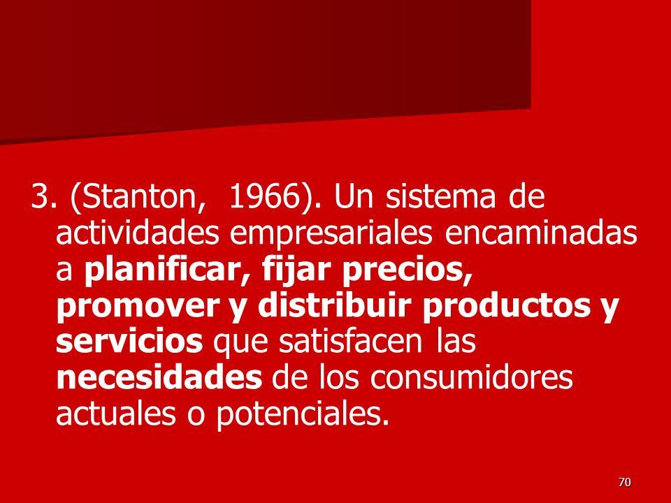 3.(Stanton, 1966).