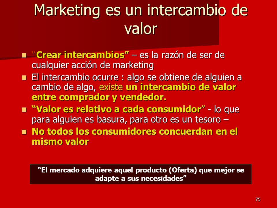 Marketing es un intercambio de valor